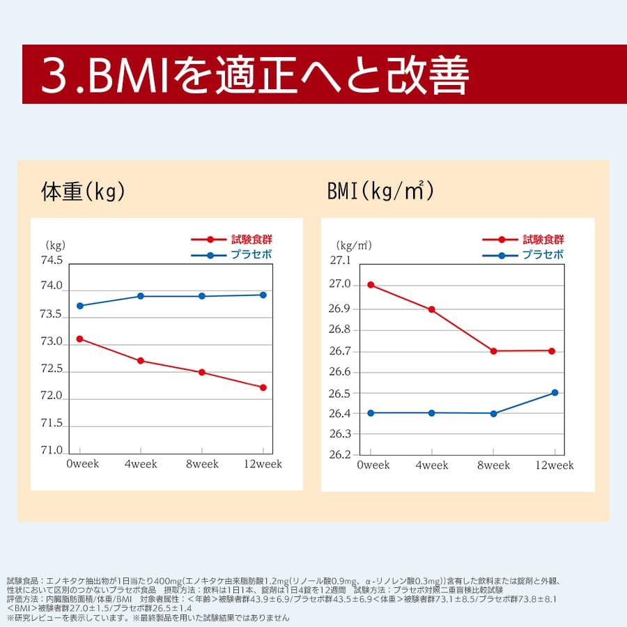 BMIを適正へと改善